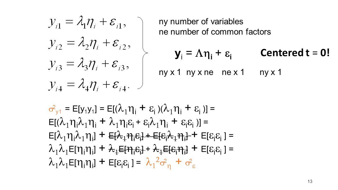l1l1E[ii] + l1E[ii] + l1E[ii] + E[ii ] =